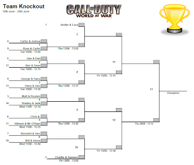 Telford house knockout tournament table cod world at war for 10 table tennis rules