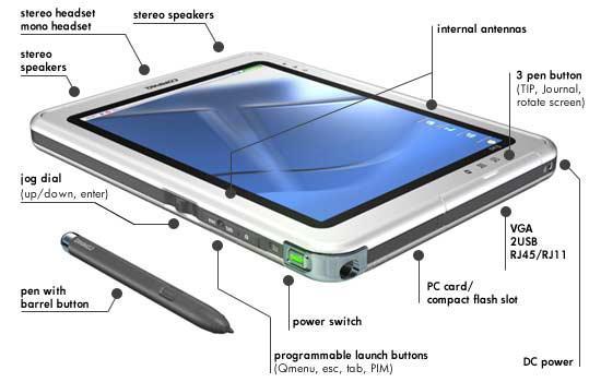 Fitur Fitur Penting Tablet PC Gema Computer Semarang