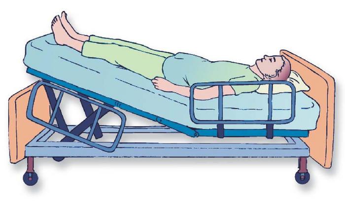El ABC de la Enfermeria: Mecánica Corporal: Alineación Corporal