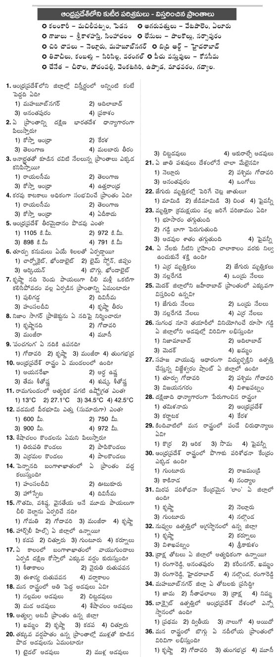 Andhra Pradesh Geography Bits for APPSC in Telugu Medium