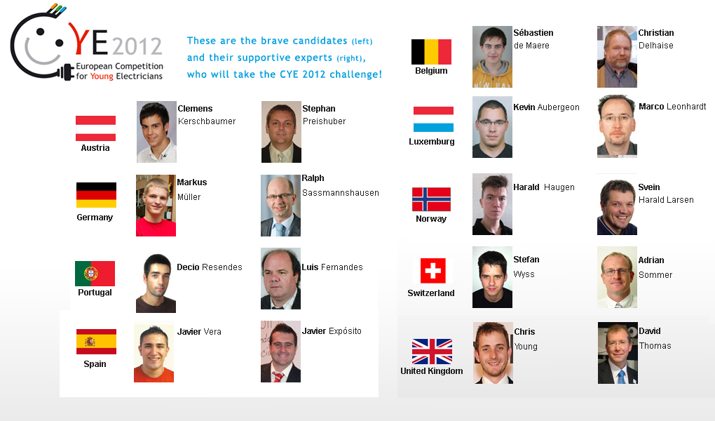 European Competition of Young Electricians