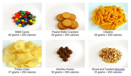 How Many Calories in Food