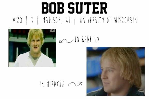 Bob Suter