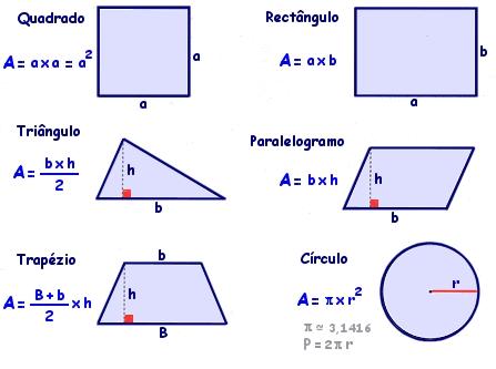 Geometria Plana Pictures