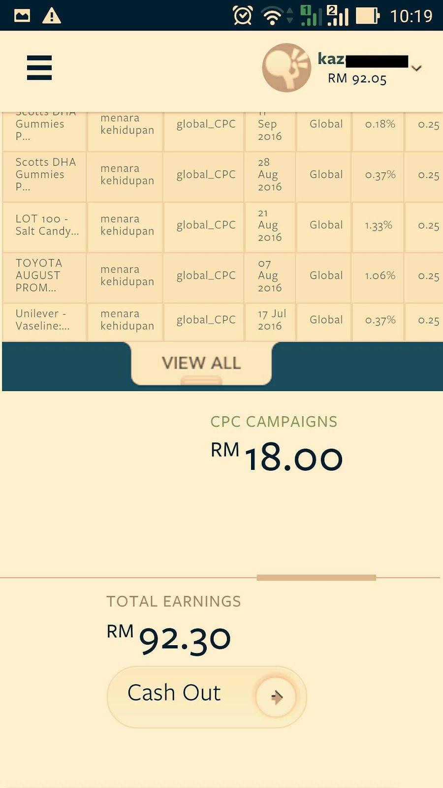 Pendapatan pasif forex 2016