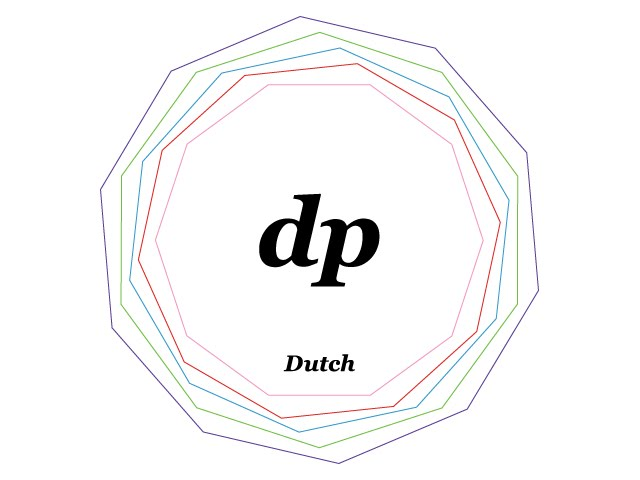 design practice blog