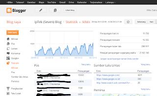 Statistik iptek blog