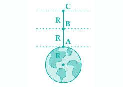 Tryout Online Ujian Nasional UN Fisika