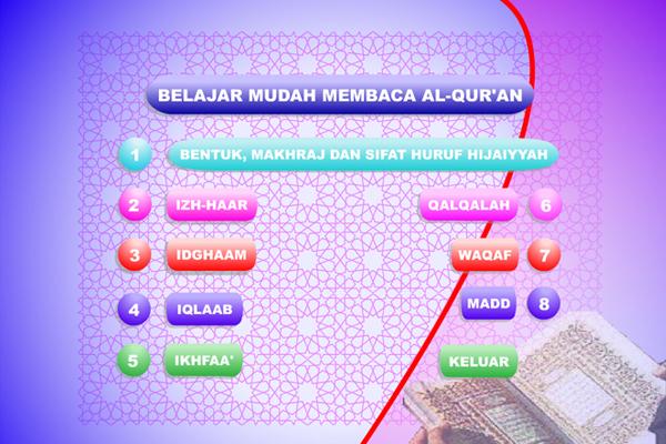 Cara membaca forex factory dalam bahasa indonesia