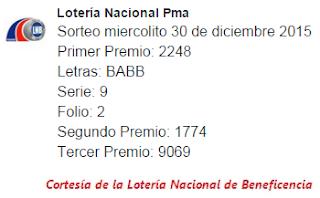 resultados-sorteo-miercoles-30-de-diciembre-2015-loteria-nacional-de-panama