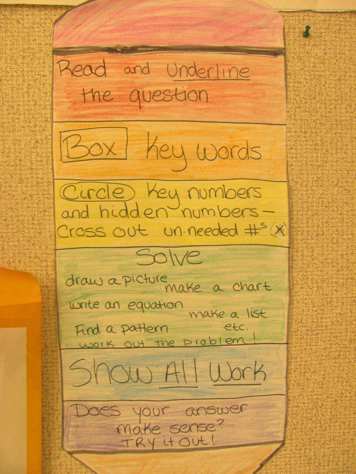 Nurturing the Learner Within: Word Problems Strategies