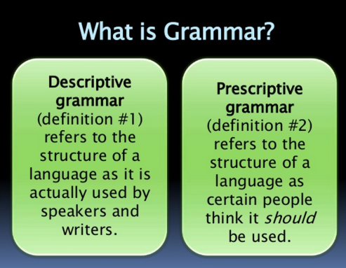 difference between a prescriptive and descriptive approach Descriptive and prescriptive approaches are two opposed views of language studying on one hand, prescriptive approach tries to explain what is really happening with language, attempting to find rules that people unconsciously have when they build up sentences while speaking or writing.