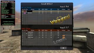 Cheat Point Blank Terbaru 10 Agustus 2012