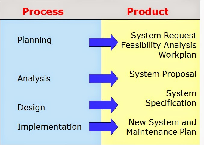 feasibility workplan How to do a feasibility determine where you'll need to work part of your feasibility study should but a feasibility study precedes a business plan.