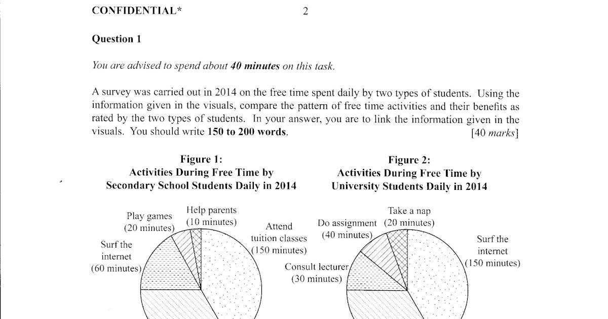 IELTS Writing Task 1: Pie Chart Model Score 9