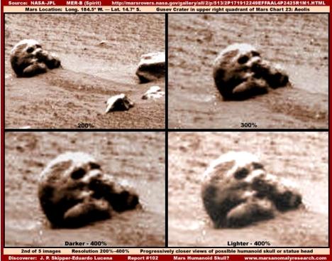 Nenek Moyang Manusia adalah Alien MarsFoto Manusia Alien
