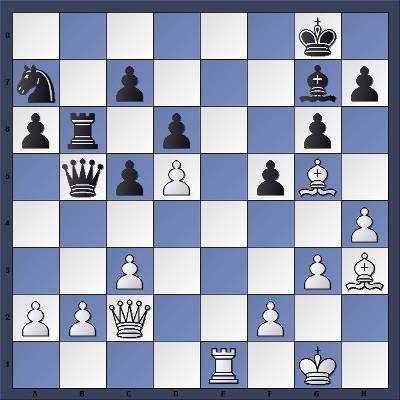 Echecs & Tactique : les Blancs jouent et gagnent en six coups - Niveau Fort