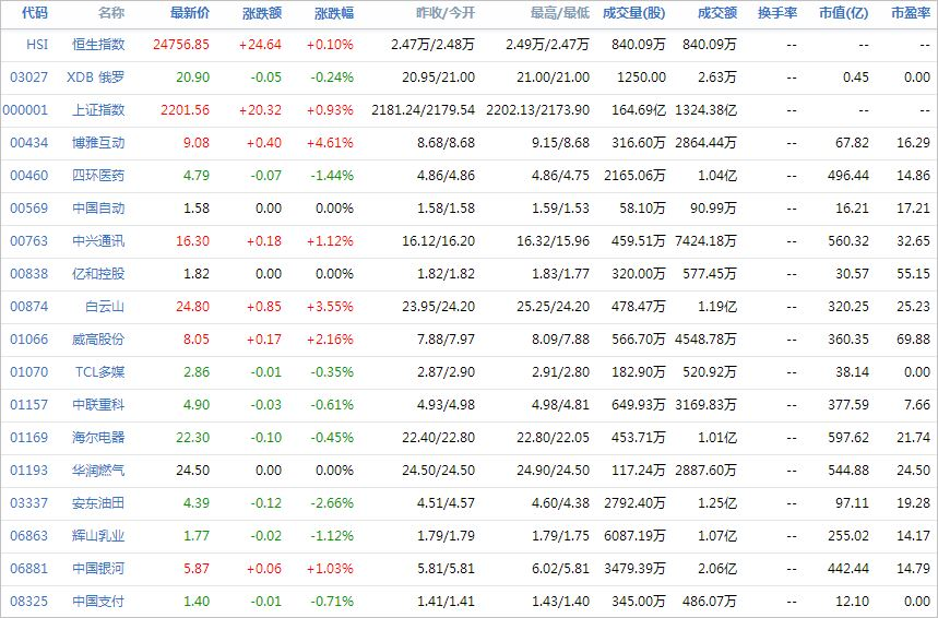 中国株コバンザメ投資ウォッチ銘柄watch20140731