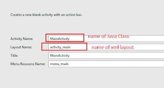 activity name