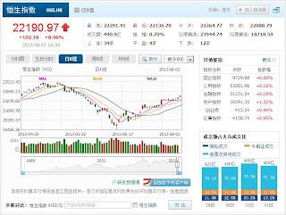 中国株コバンザメ投資 香港ハンセン指数20130802