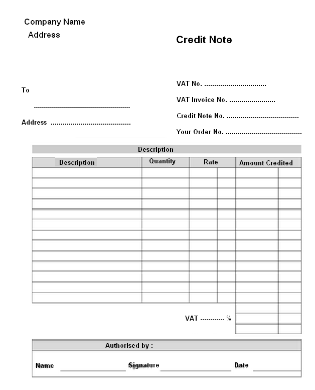 What is Credit Note | Accounting Education