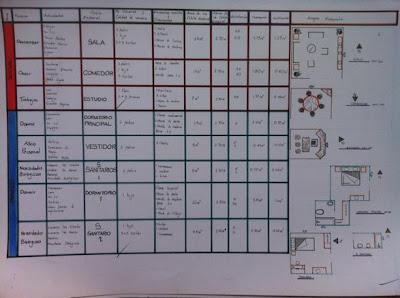 Arquitectura usac dise o arquitectonico 1 for Ejemplo de programa de necesidades arquitectura