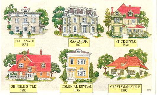 Business Service Provider: Architectural Eras Preferred By The British