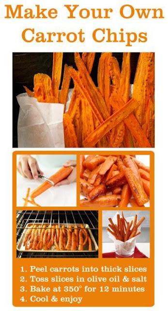 Τεχνικές για λαχανικά