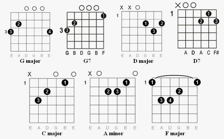 hey you guitar tab:
