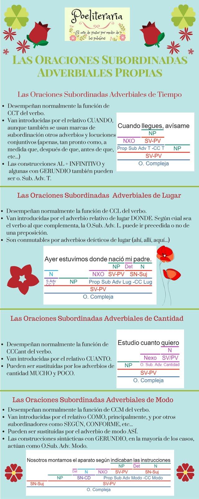 Las Proposiciones Subordinadas Adverbiales Propias
