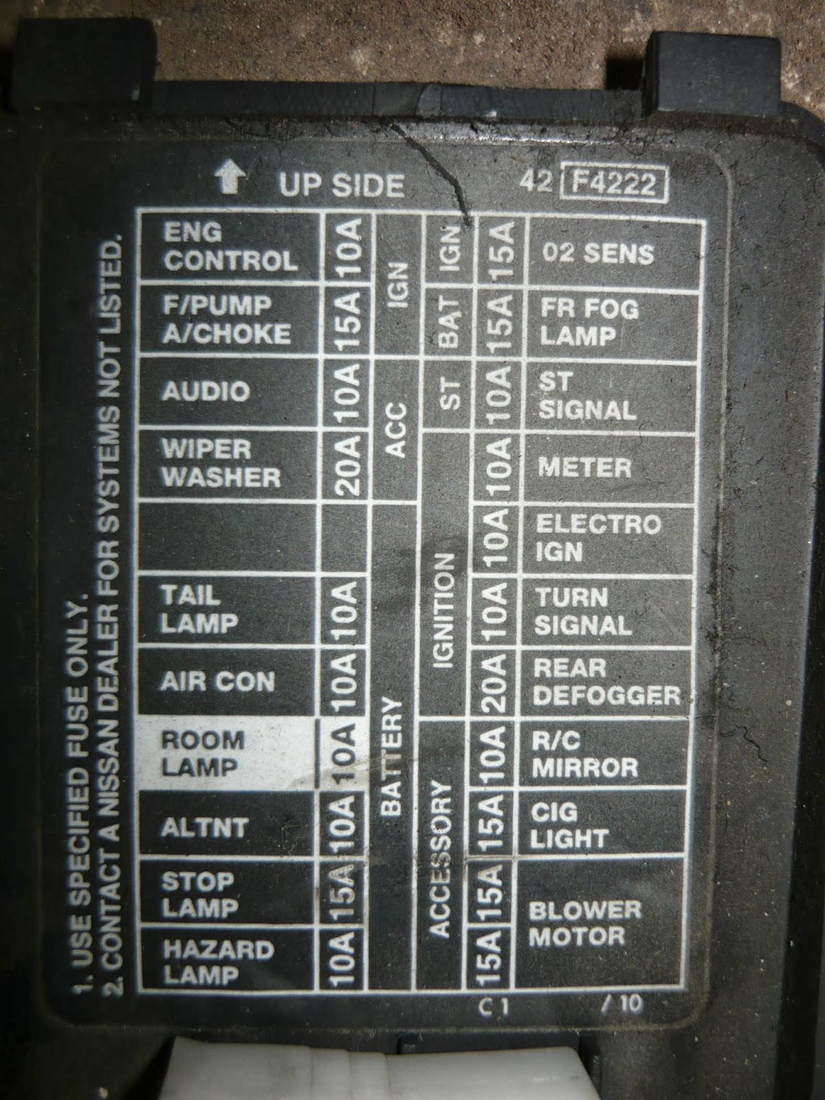 P on nissan pathfinder fuse box location