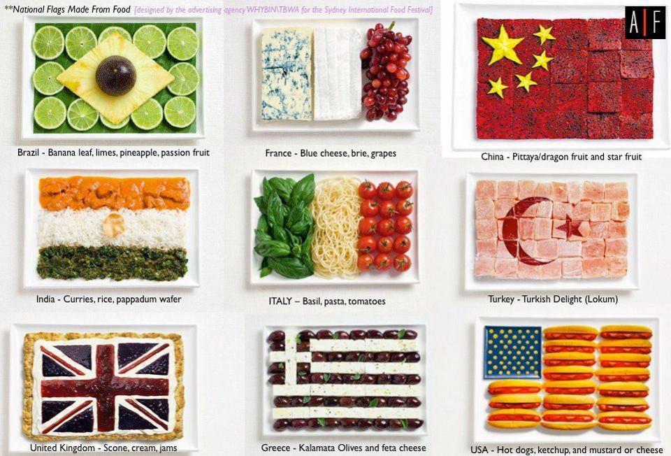 Ülkeler bayraklar ve yiyecekler