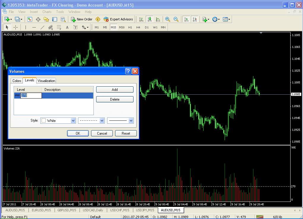 Bandingkan broker forex
