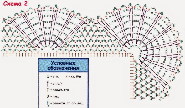 Схемы вязания пледа страна мам