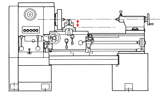 How To Measure The Size Swing Of A Wood Or Metal Lathe