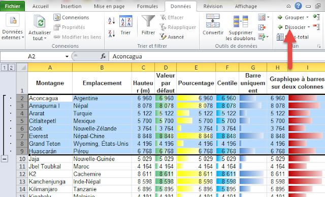 Dissocier les lignes Excel