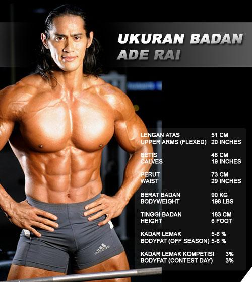 cara efektif memperbesar otot pria