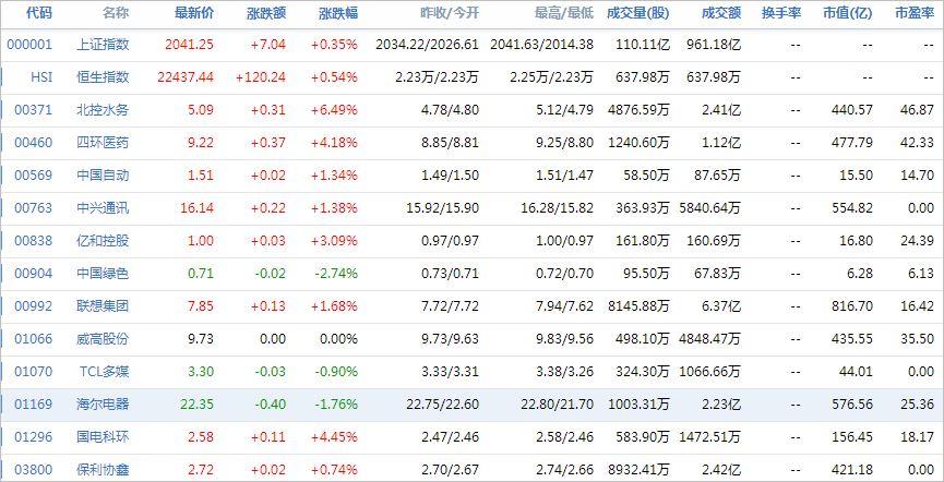 中国株コバンザメ投資ウォッチ銘柄watch20140226