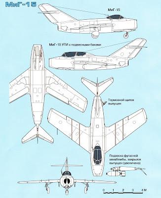 характеристики истребителя МиГ-15