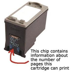 Printcartridgedirect How To Reset PG 40 CL 41 Ink Cartridges