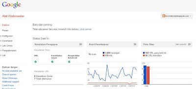 Mendaftarkan Blog Agar Terindex di Google