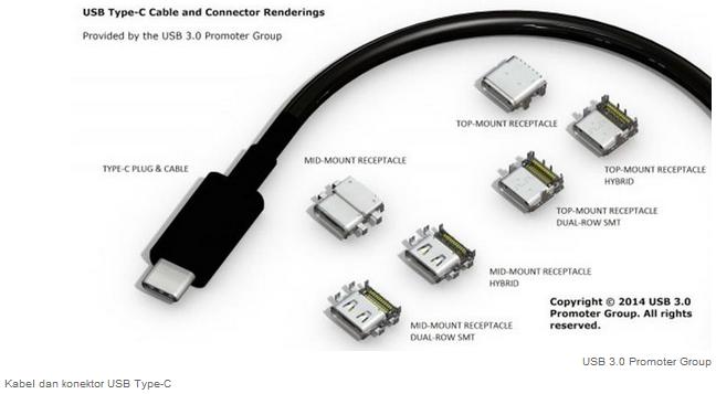 USB Bolak-Balik