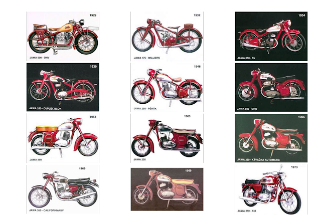 All JAWA Motorcycles Manufactured since 1929