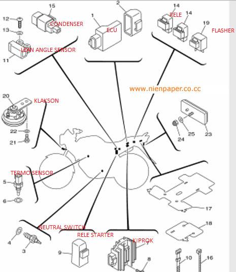 Mengatasi listrik tidak normal yamaha v ixion yuanpaper cara service vixion asfbconference2016 Images