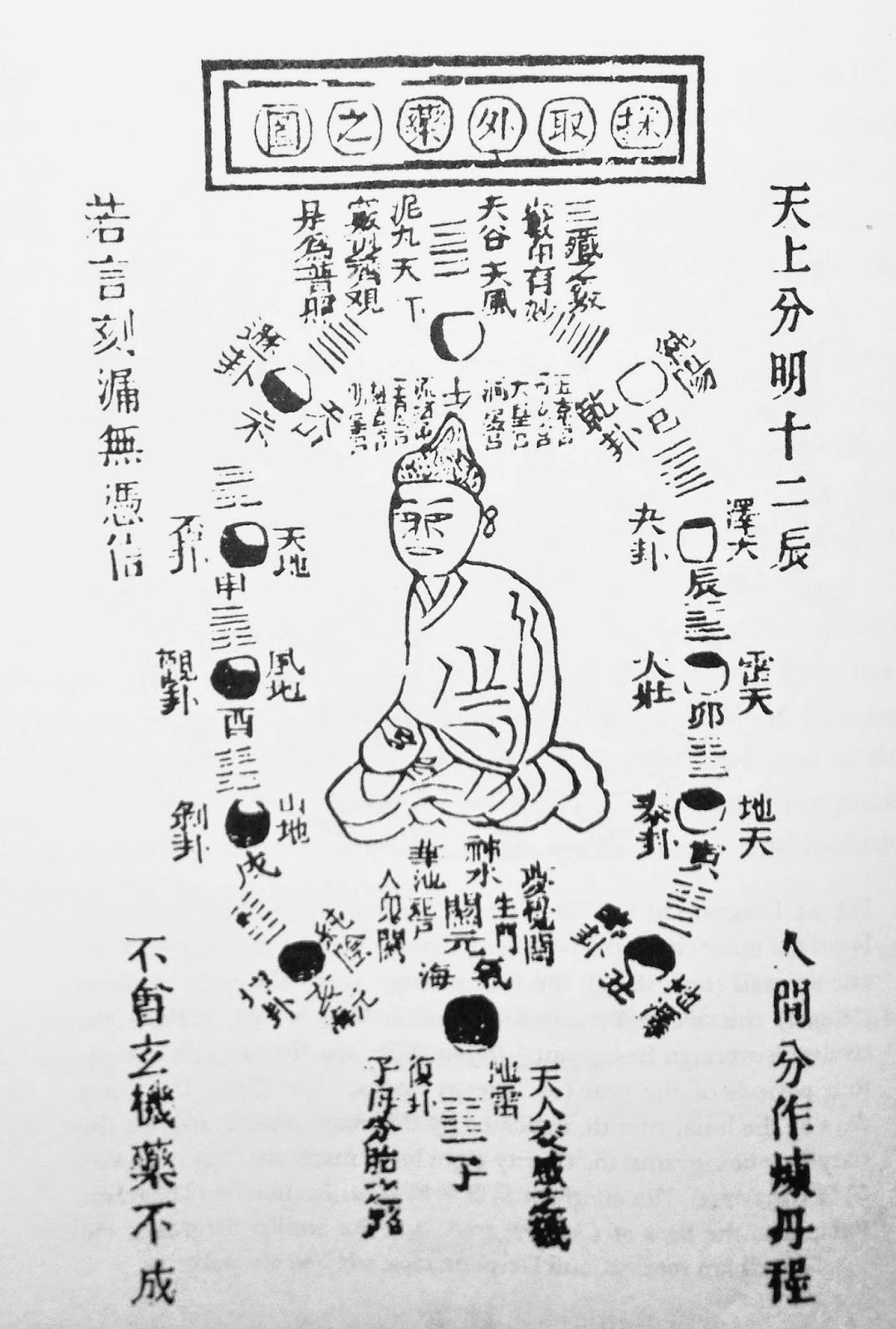 Taolainen perinne early literary sources of daoist internal alchemy this path of circulating the essence is regulated by the system of the fire times huohou it inverts the ordinary tendency of the essence to flow biocorpaavc Images