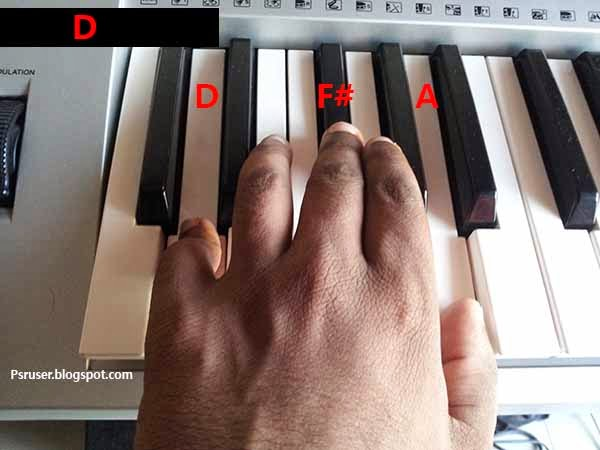 Take My Breath Away piano notes