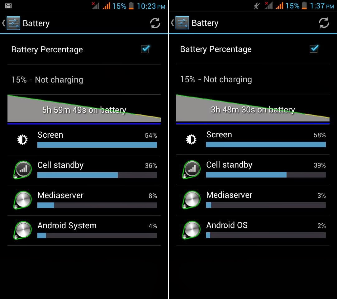 DTC Mobile GT15 Astroid Fiesta Battery Stats