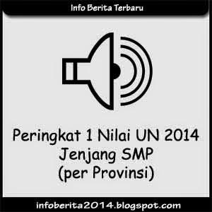 Peringkat Pertama Nilai UN SMP 2014