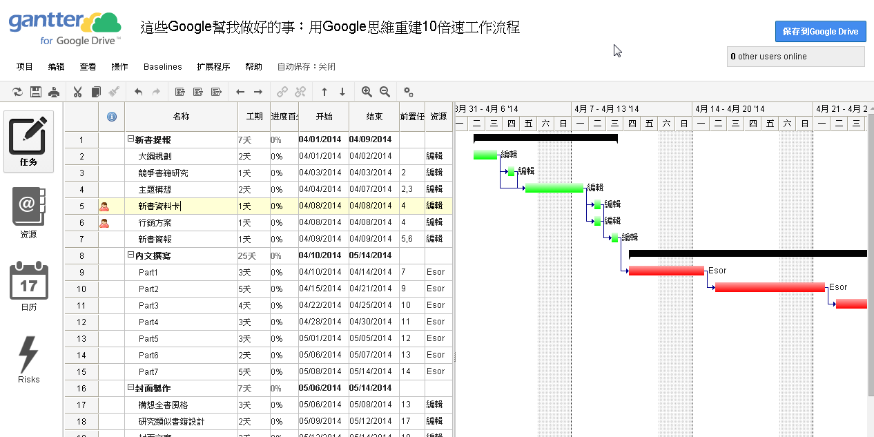 在google Drive免費協作畫甘特圖! Gantter 排程教學
