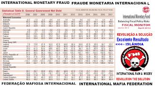 estatisticas; fmi; imf; statistics; debt; divida; paises; islandia recupera economia; Austria; Alemanha; Portugal